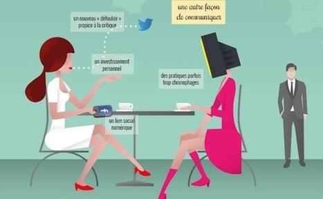 [Infographie] Social TV: plus de 75% des jeunes commentent les programmes en ligne | INFOGRAPHIES | Scoop.it