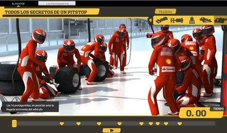 Los secretos de un 'pit stop' - MARCA.com | Interactive & Immersive Journalism | Scoop.it