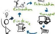 L'entreprise Cradle-to-Cradle, un modèle d'entreprise responsable | D'Dline 2020, vecteur du bâtiment durable | Scoop.it