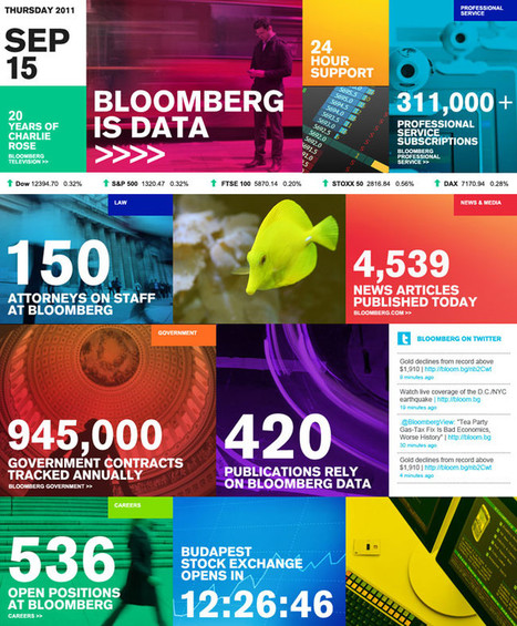 Bloomberg And Frog Turn Raw Data Into Branding | visual data | Scoop.it