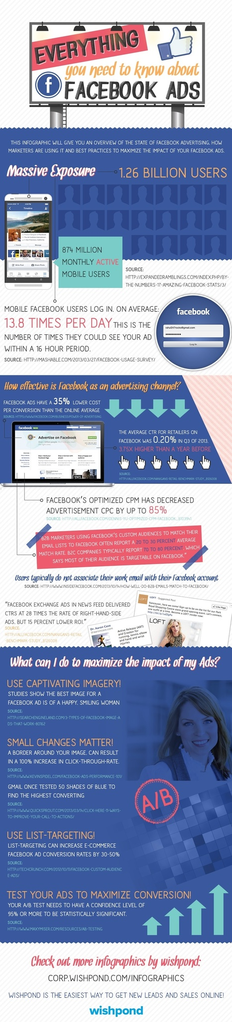 Everything You Need to Know About Facebook Ads #INFOGRAPHIC | MarketingHits | Scoop.it