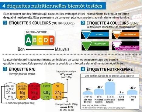 Quels calculs se cachent derrière les logos nutritionnels? | La Bio en question | Scoop.it