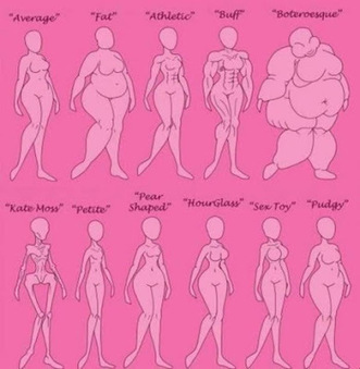 Body Type Chart Of Female | Funny Pic And Wallpapers | Scoop.it