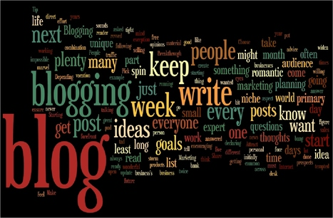 This is how I stepped into blogging: 1 year complete | Tech | Scoop.it