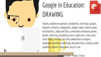Techknowledgeschool: #Google apps for #education #gafe - #Drawing #edtech by @AndoniSanz   Blended Learning   Scoop.it