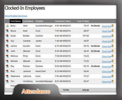 TimeForge Review - Simplify Scheduling And HR With TimeForge | Best Smallbiz Apps | Scoop.it