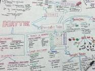Concept Mapping as a Review Tool | BLOGOSFERA DE EDUCACIÓN SUPERIOR Y POSTGRADOS | Scoop.it