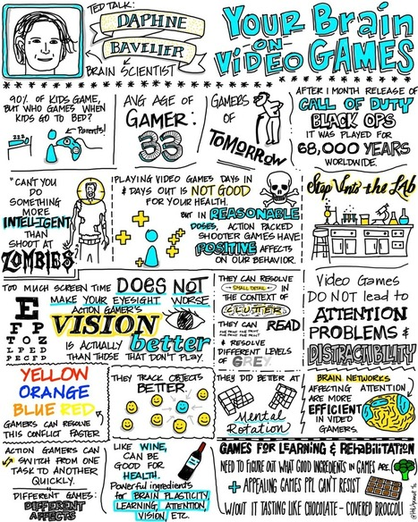 "Ninos Youkhana: ""My Life In Sketchnotes"" 