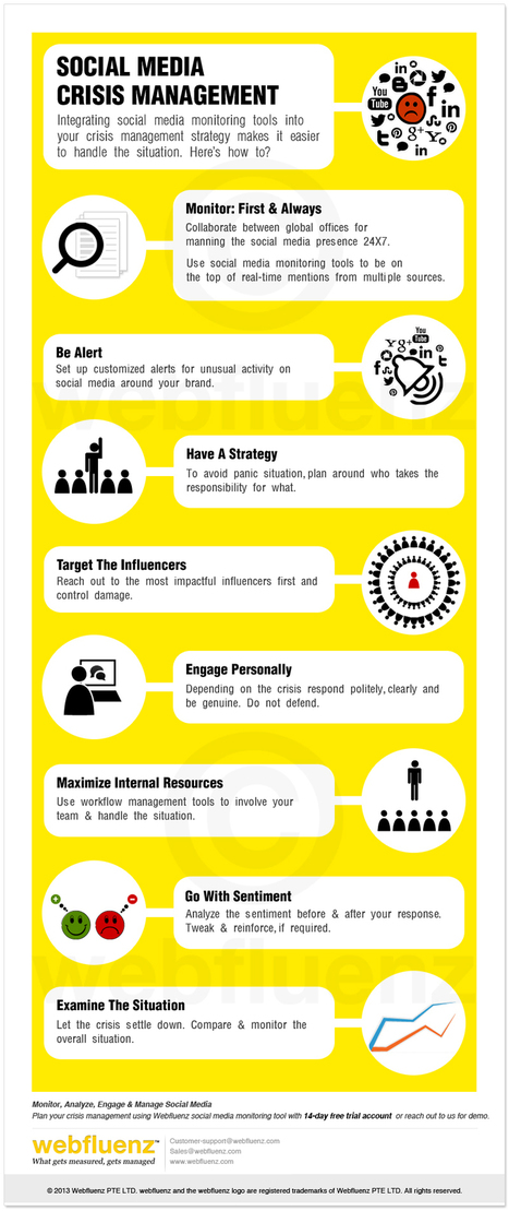 7 Steps To Manage Your Social Media Crisis [Infographic] | The PR Story | Scoop.it