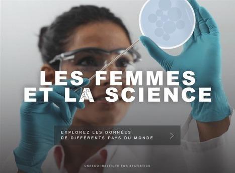 Women in Science | Femmes et la science | Infographics for better understanding | Scoop.it