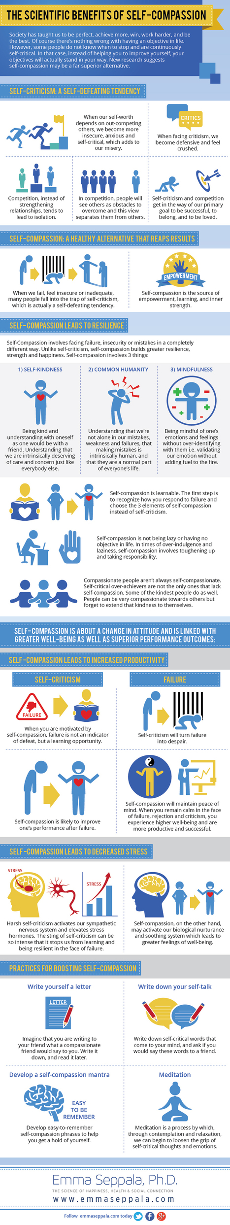 The Scientific Benefits of Self-Compassion -INFOGRAPHIC | Self-Empathy | Scoop.it