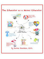 Mindset of the Maker Educator Presentation | Re-Ingeniería de Aprendizajes | Scoop.it