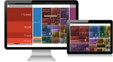 Améliorer son contenu marketing et suivre sa pertinence en temps réel avec eZ LiveViewer | Customer Experience Management (CXM) | Scoop.it