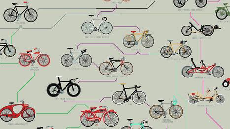 233 años de historia de las bicicletas, en un solo gráfico   Give Me Some Cool Infographics   Scoop.it