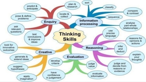 What are 'thinking skills' and can we teach them? | Leading Schools | Scoop.it