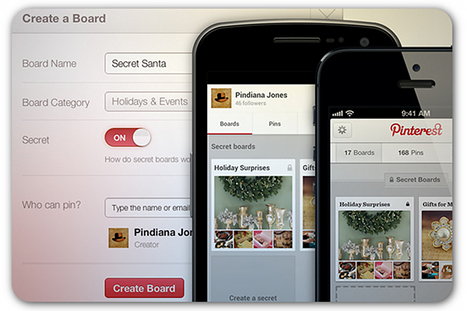 3 ways brands can use Pinterest's 'secret boards' | Articles | Home | Mid-Week Mentor | Scoop.it