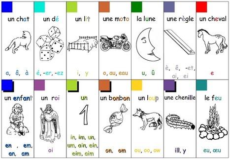 Utilisations | LireCouleur | TICE et enfants à besoins particuliers | Scoop.it