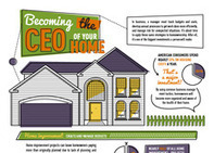 Becoming the CEO of Your Home   NYL - News YOU Like   Scoop.it