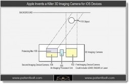 Apple Working On Bringing 3D Cameras To iDevices | All things iApple | Scoop.it