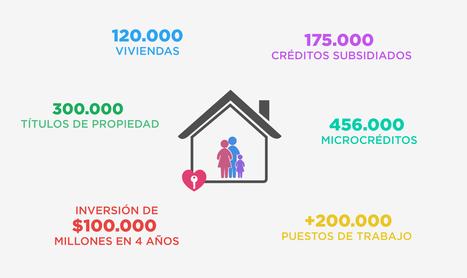 Qué beneficios traerá el Plan Nacional de Viviendas, según Casa Rosada. | Actualidad Inmobiliaria | Scoop.it