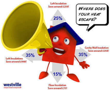 Why Insulate Your Home?   Westville Group?   Home Renovation and home improvement   Scoop.it