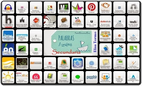 Symbaloo de las herramientas TIC usadas en Secundaria | Las TIC en el aula de ELE | Scoop.it