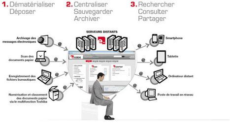 Toshiba lance e-GEIDE sa solution de gestion électronique de documents en cloud computing | Gestion de contenus, GED, workflows, ECM | Scoop.it