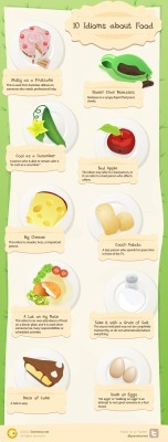 10 English Idioms About Food (TEFL Infographic) | Barcelona Ingles ... | English IDIOMS | Scoop.it