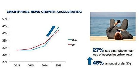 Finding the news: Mobile and social revolution gathers pace | Web 2.0 journalism | Scoop.it