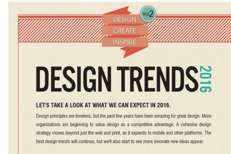 2016 Design Trends [Infographic] | Professional Learning Design | Scoop.it