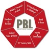 PBL ideas