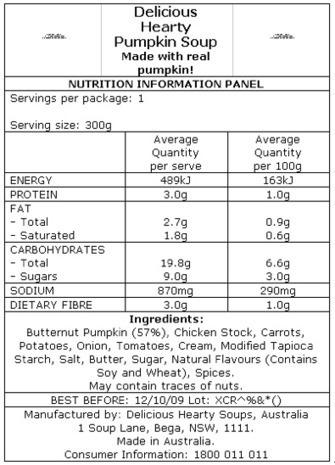 Reading Food Labels | K-12 Maths | Scoop.it