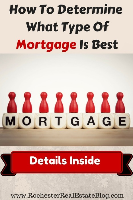 What Are Your Mortgage Options? | Top Real Estate and Mortgage Articles | Scoop.it
