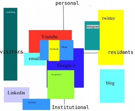 Mapping the Internet | Ideas and Thoughts | Educational Leadership and Technology | Scoop.it