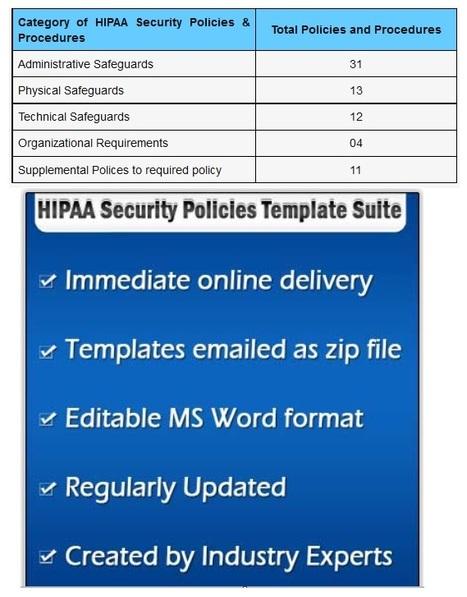 How to Get HIPAA Security Policies & Procedures Templates Online? | Online HIPAA Training Resources | Scoop.it