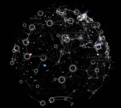 Wikiverse transforme le savoir de Wikipédia en galaxie à explorer - Pop culture - Numerama | Numérique | Scoop.it