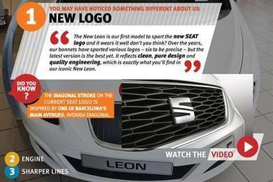 Seat showcases Leon in augmented reality app | Advertising news | Campaign | The Future of Packaging with AR | Scoop.it