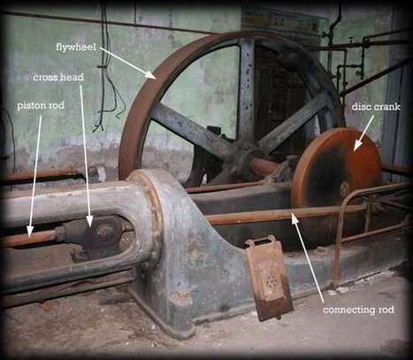 Corliss Steam Engine Boiler Group Gear Rooms | Classic Steam Engine Engineering The Eclipse Corliss Engine Group Classic Engineering | Scoop.it