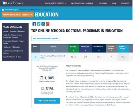 Best Online EdD & Ph.D. Programs in Education | Educational Technology News | Scoop.it