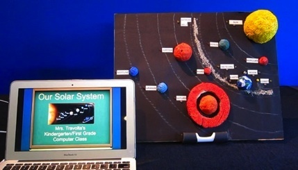 HyperDuino - Interactive Maker Projects | NGSS Resources | Scoop.it