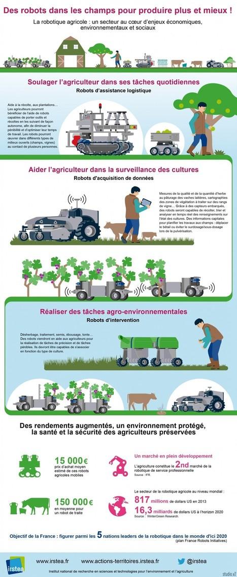 Les robots envahissent le Salon de l'agriculture | Une nouvelle civilisation de Robots | Scoop.it