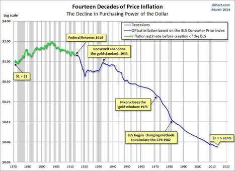 THE FOURTEEN YEAR RECESSION | Sustain Our Earth | Scoop.it