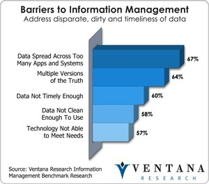 CIOs Need to Make Information Management a Real Priority | Big 5 IT Trends | Scoop.it