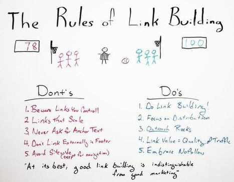 The Rules of Link Building - Whiteboard Friday | Carlo Mazzocco | Il Web Marketing su misura | Scoop.it