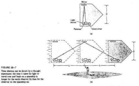 Special Relativity - Cetin BAL - GSM:+90 05366063183 - Turkey / Denizli   Physics   Scoop.it