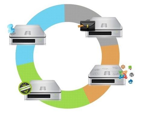 Hosting per Tutte le Tasche - Keliweb | Top Hosting & Server | Scoop.it