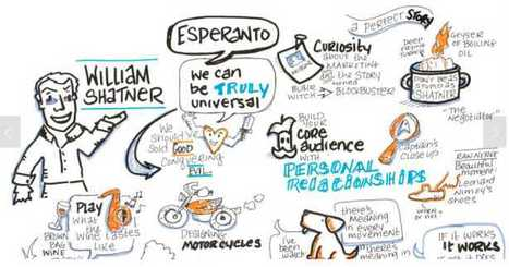 The Magic of Graphic Recording: Turning Live Talks into Visual Content - Business 2 Community | Interesting Things | Scoop.it