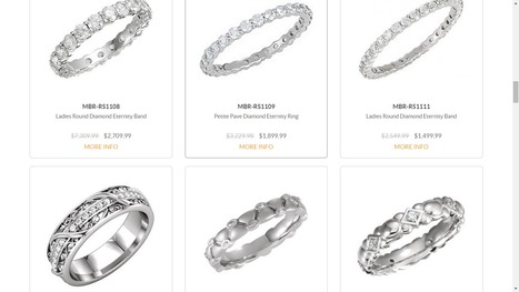 Eternity Bands and Rings - White Gold Wedding & Anniversary Band For Women | Diamond Band | Scoop.it