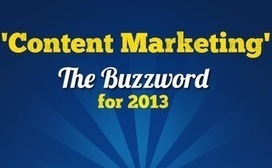 The Myth of Content Marketing, the New SEO & Penguin 2.0 | Website Advertising | Scoop.it