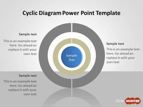 Free Cyclic Diagram Template for PowerPoint | Free Business PowerPoint Templates | Scoop.it